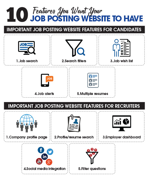 10 Features For Job Posting Websites