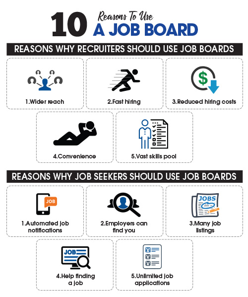 10 Reasons To Use A Job Board