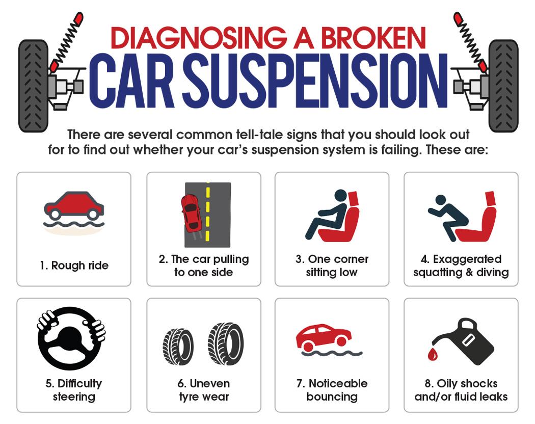 diagnosing a broken car suspension