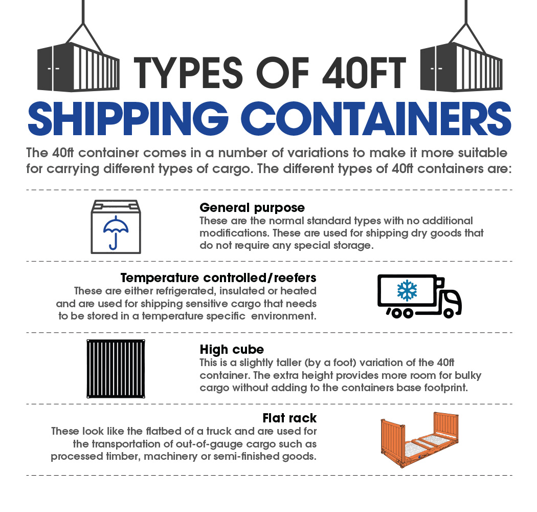 types of 40ft containers