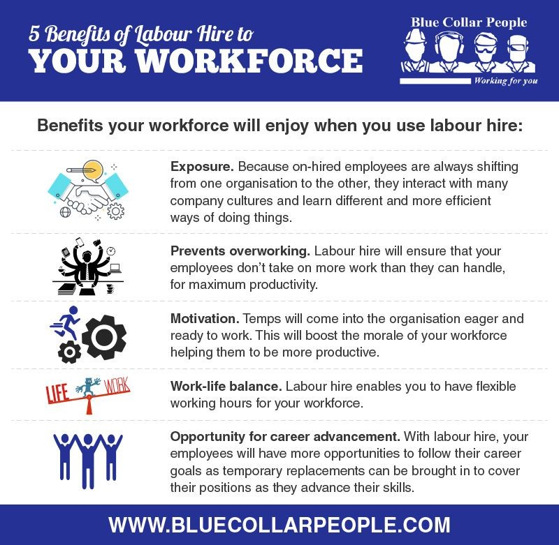 5 benefits of labour hire to your workforce